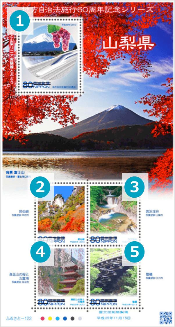 山梨県の地方自治法施行60周年記念切手