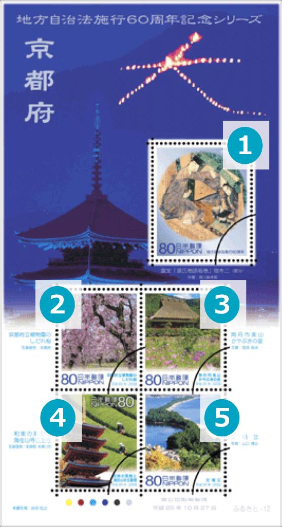 京都府地方自治法施行60周年記念シリーズ